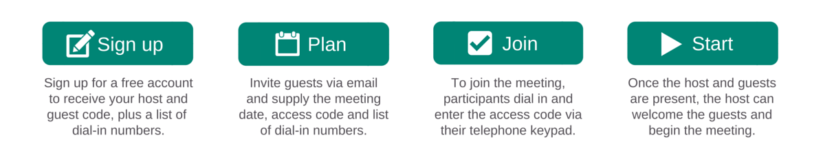 4 steps to audio conferencing