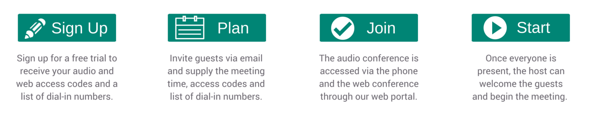 4 steps to easy conferencing